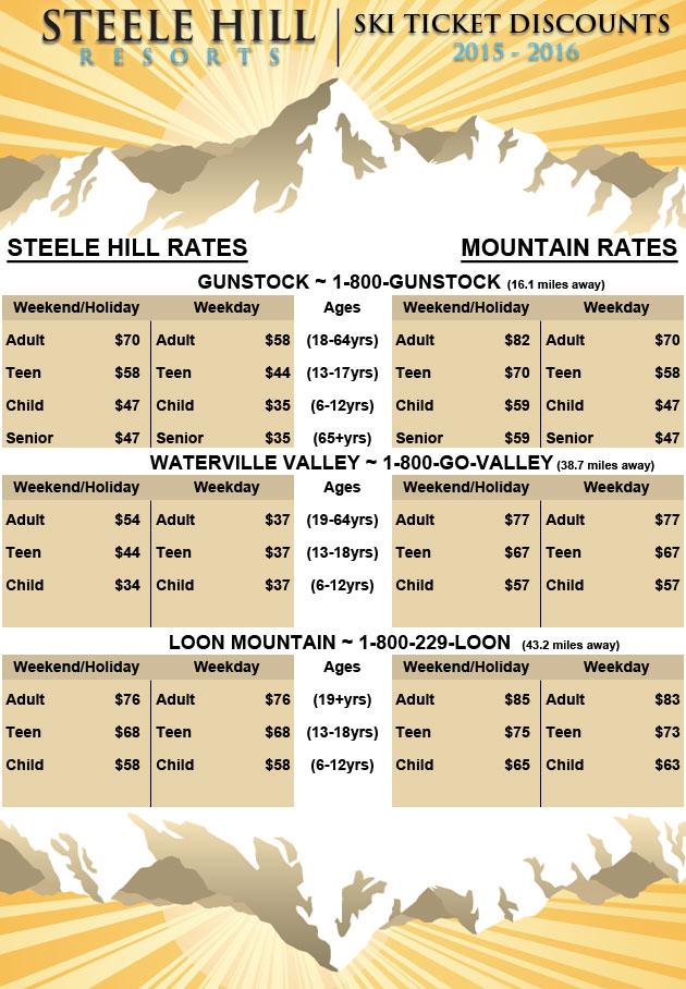 ski_rates_infograph_2015-2016_shr